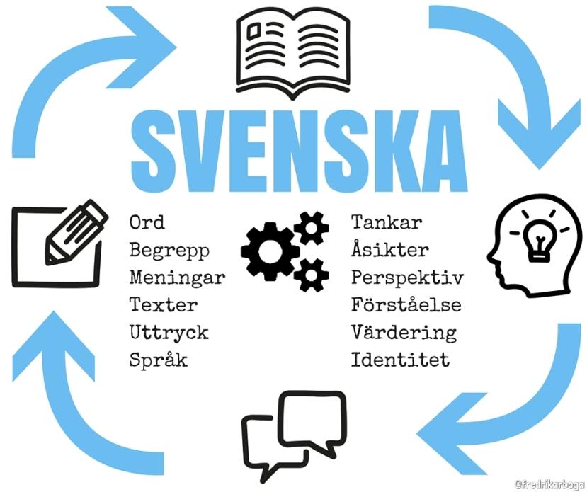 Svenska (1)