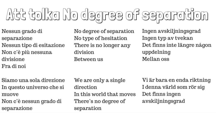 Nessun grado di separazioneNessun tipo di esitazioneNon c'è più nessuna divisioneFra di noiSiamo una sola direzioneIn questo universo che si muoveNon c'è nessun grado di separazione